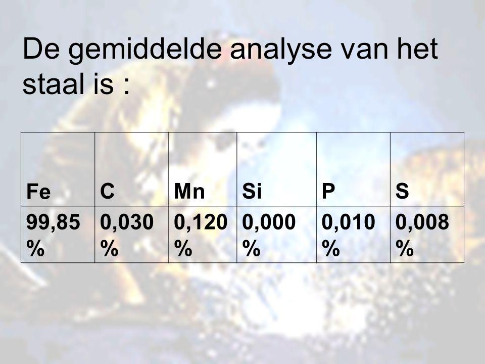 De gemiddelde analyse van het staal is : FeCMnSiPS 99,85 % 0,030 % 0,120 % 0,000 % 0,010 % 0,008 %