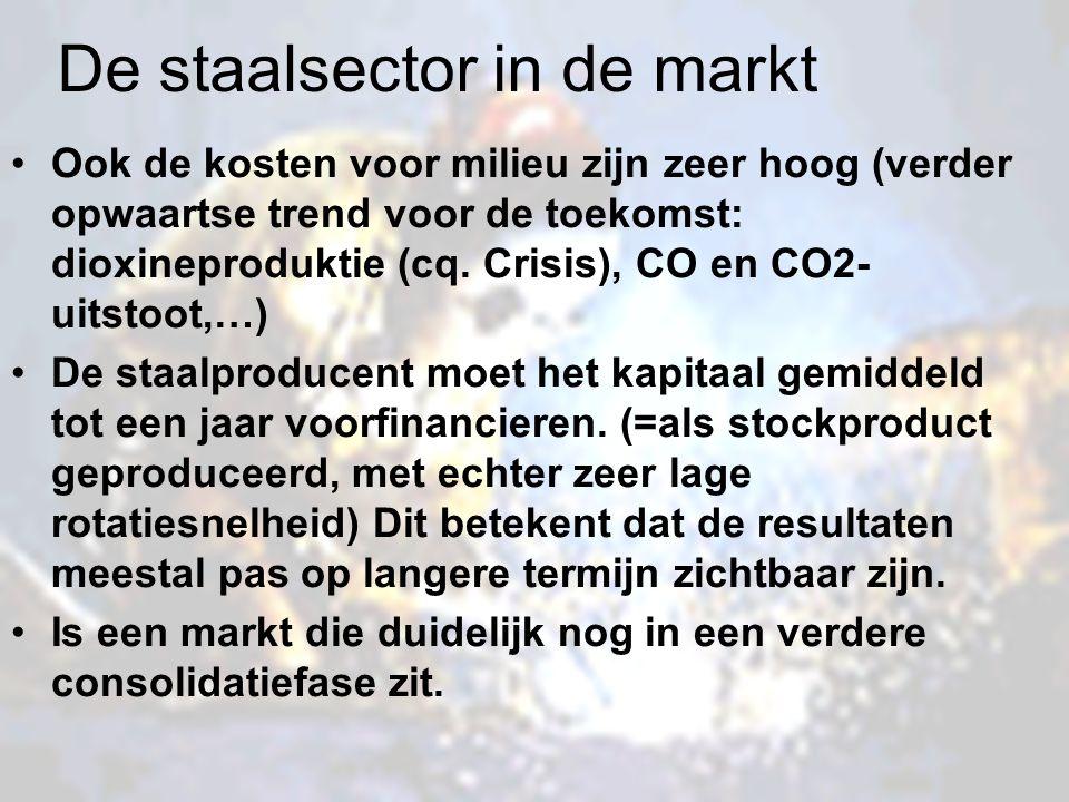 De staalsector in de markt Ook de kosten voor milieu zijn zeer hoog (verder opwaartse trend voor de toekomst: dioxineproduktie (cq. Crisis), CO en CO2