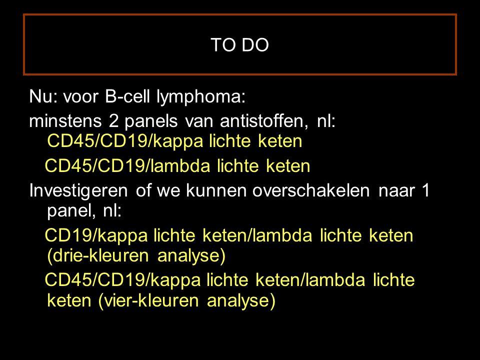 TO DO Nu: voor B-cell lymphoma: minstens 2 panels van antistoffen, nl: CD45/CD19/kappa lichte keten CD45/CD19/lambda lichte keten Investigeren of we kunnen overschakelen naar 1 panel, nl: CD19/kappa lichte keten/lambda lichte keten (drie-kleuren analyse) CD45/CD19/kappa lichte keten/lambda lichte keten (vier-kleuren analyse)