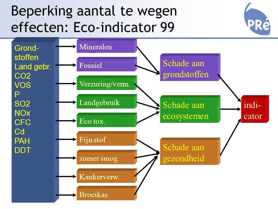 Beperking aantal te wegen effecten: Eco-indicator 99 Grond- stoffen Land gebr.