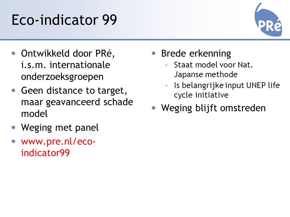Eco-indicator 99 Ontwikkeld door PRé, i.s.m.