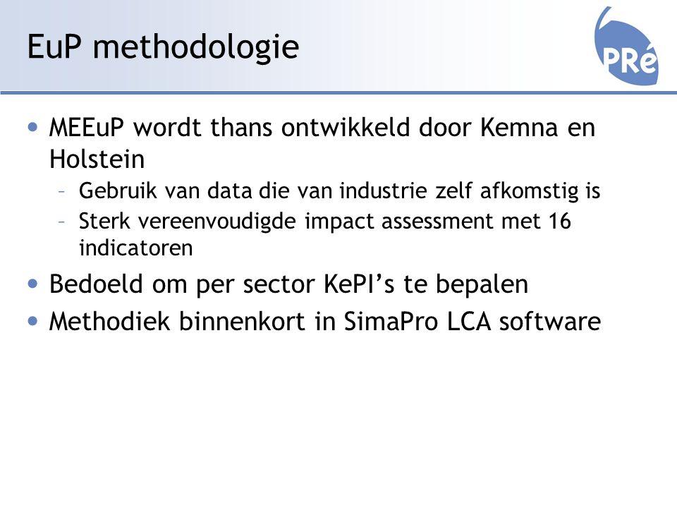 EuP methodologie MEEuP wordt thans ontwikkeld door Kemna en Holstein –Gebruik van data die van industrie zelf afkomstig is –Sterk vereenvoudigde impact assessment met 16 indicatoren Bedoeld om per sector KePI's te bepalen Methodiek binnenkort in SimaPro LCA software