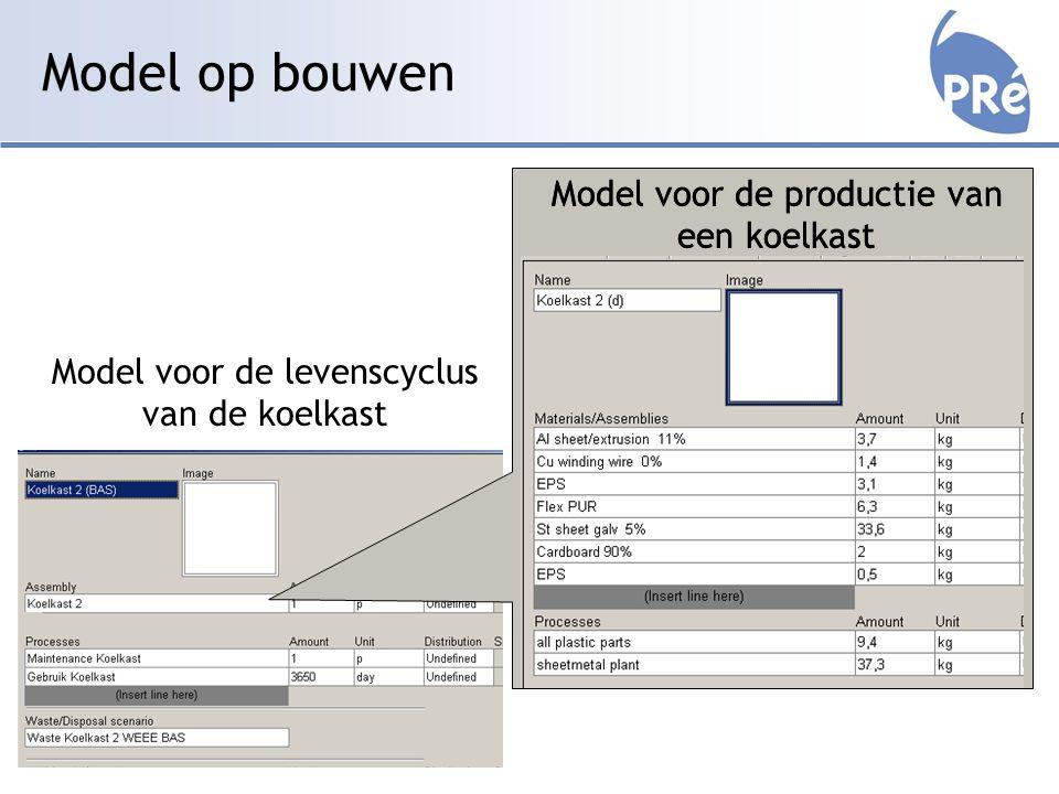 Model op bouwen Model voor de levenscyclus van de koelkast Model voor de productie van een koelkast