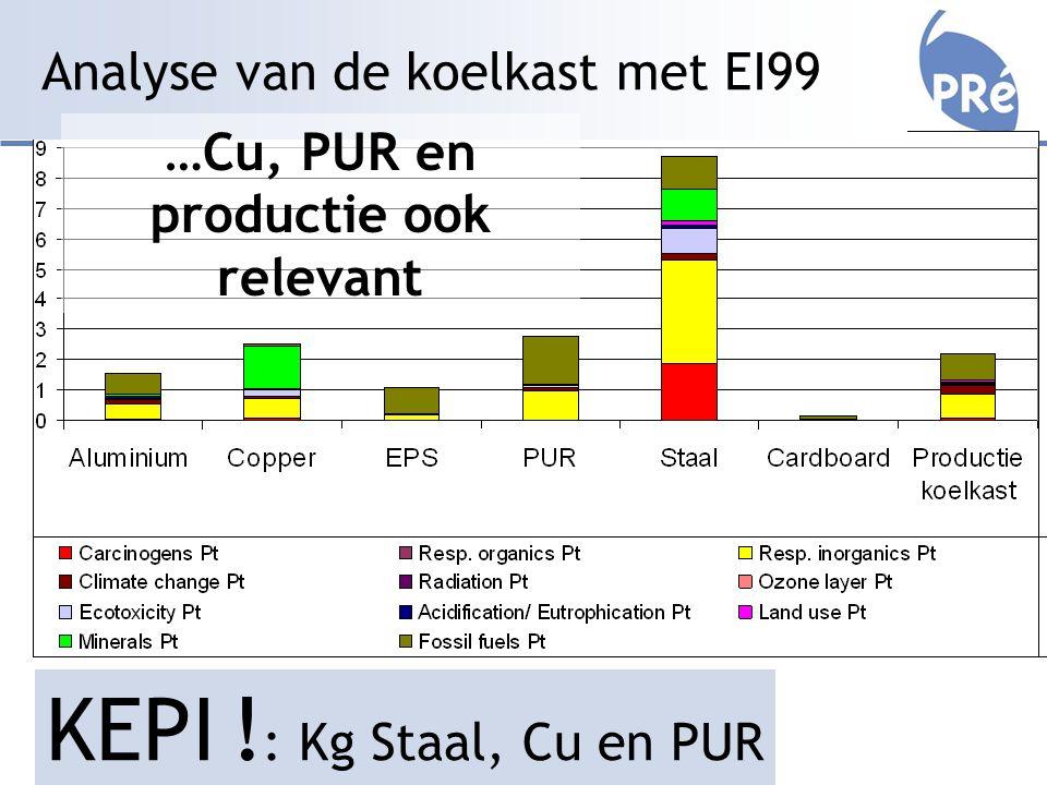 Analyse van de koelkast met EI99 …Cu, PUR en productie ook relevant KEPI ! : Kg Staal, Cu en PUR