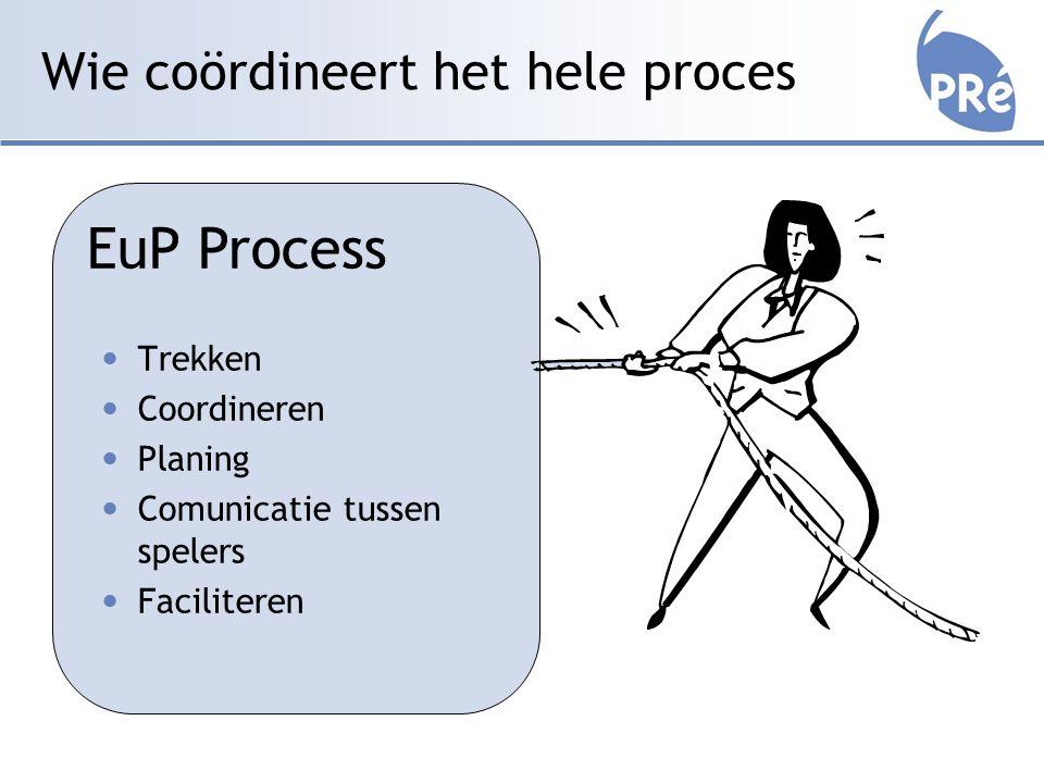EuP Process Wie coördineert het hele proces Trekken Coordineren Planing Comunicatie tussen spelers Faciliteren
