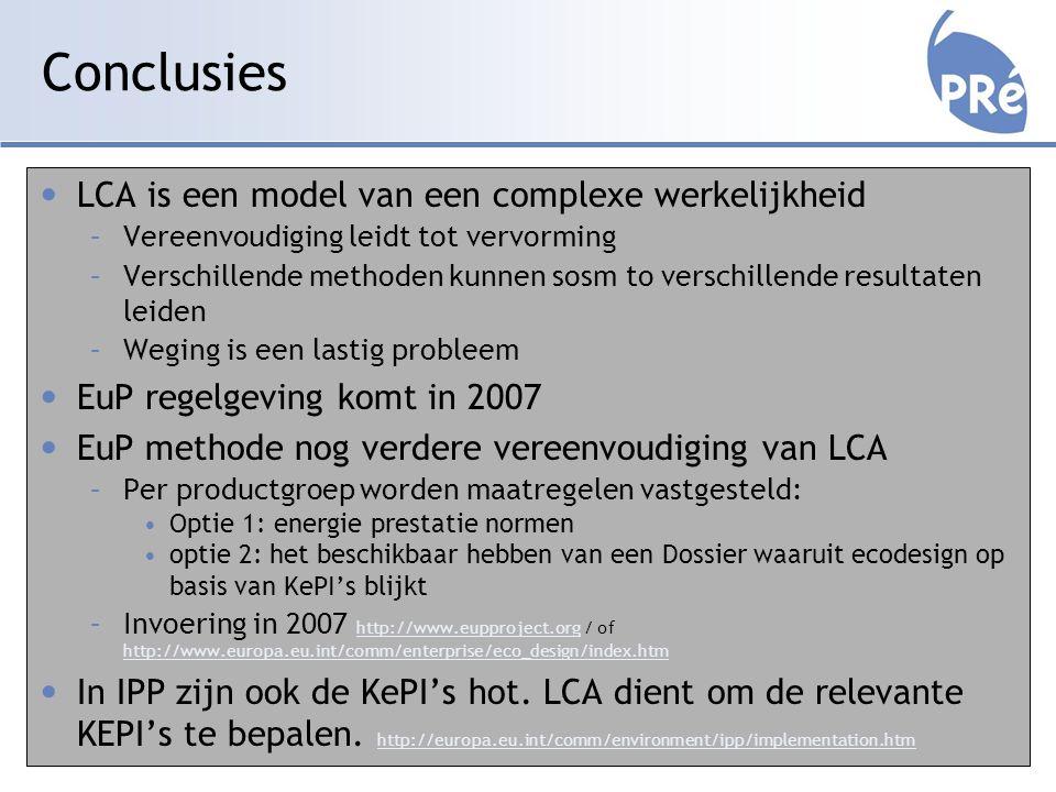 Conclusies LCA is een model van een complexe werkelijkheid –Vereenvoudiging leidt tot vervorming –Verschillende methoden kunnen sosm to verschillende resultaten leiden –Weging is een lastig probleem EuP regelgeving komt in 2007 EuP methode nog verdere vereenvoudiging van LCA –Per productgroep worden maatregelen vastgesteld: Optie 1: energie prestatie normen optie 2: het beschikbaar hebben van een Dossier waaruit ecodesign op basis van KePI's blijkt –Invoering in 2007 http://www.eupproject.org / of http://www.europa.eu.int/comm/enterprise/eco_design/index.htm http://www.eupproject.org http://www.europa.eu.int/comm/enterprise/eco_design/index.htm In IPP zijn ook de KePI's hot.