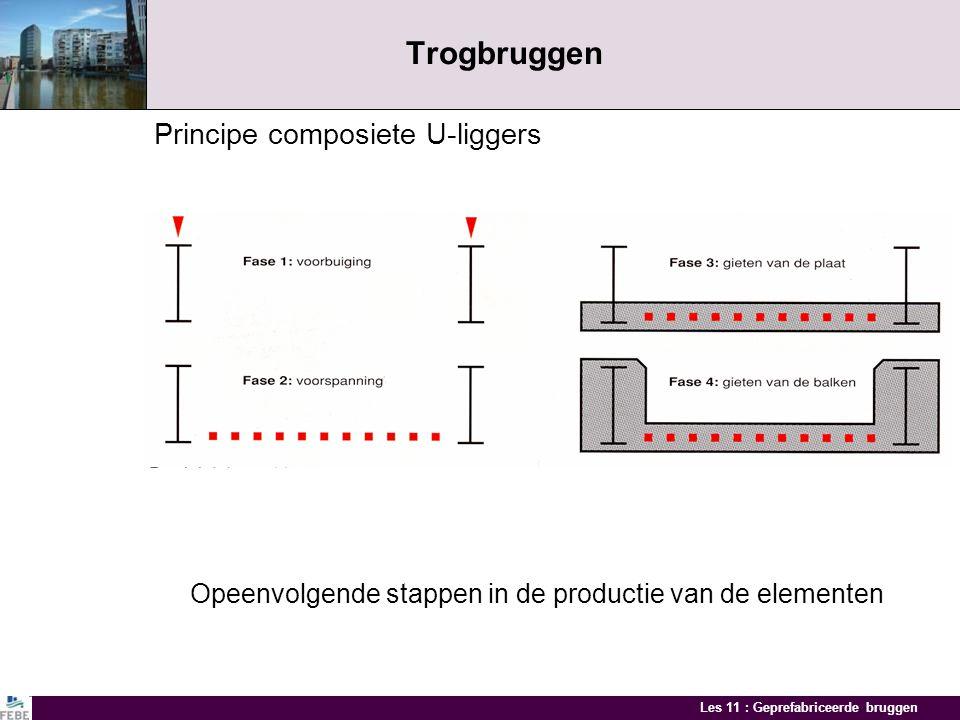 Les 11 : Geprefabriceerde bruggen Trogbruggen Composiete U-elementen met stalen liggers in de ribben Zware preflex staalbalk U-elementen: overspanning
