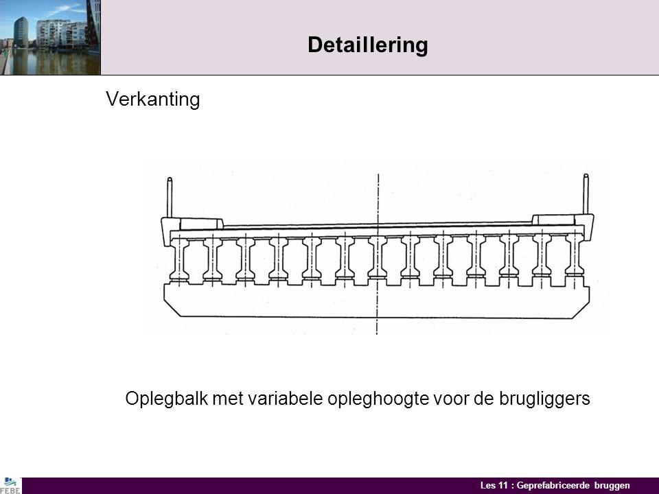 Les 11 : Geprefabriceerde bruggen Detaillering Schuine bruggen Oplossingen voor de oplegging van de balken Oplegtoestel Brugbalk Landhoofd Open ruimte
