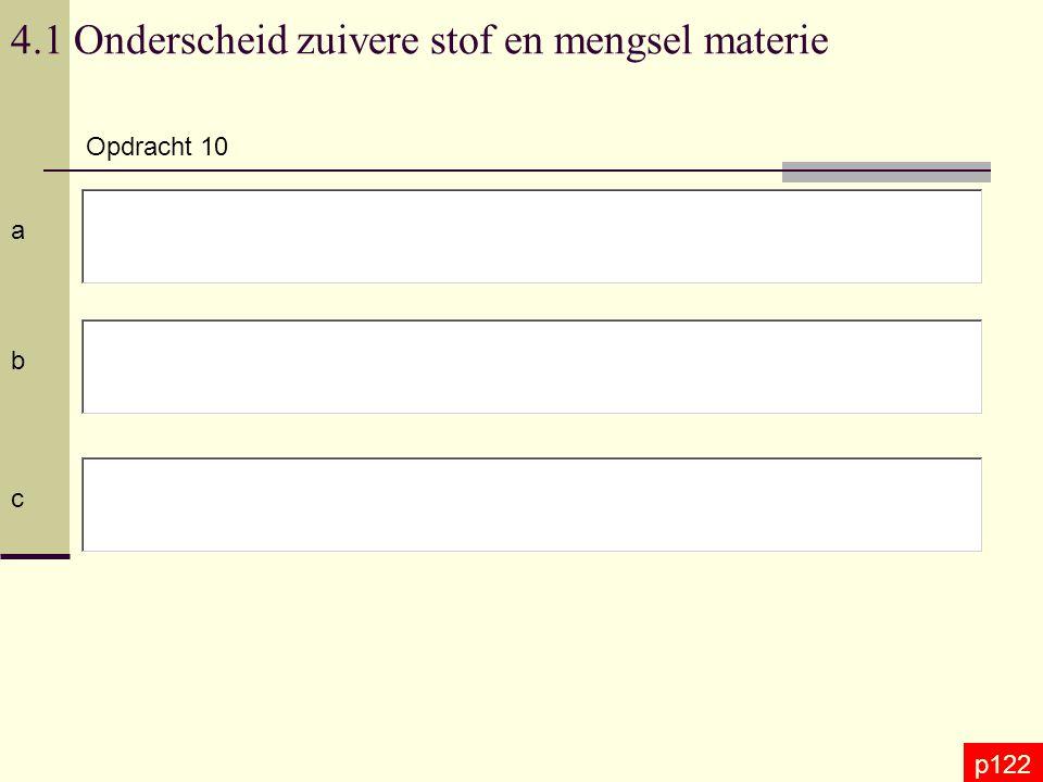 p125 4.1 Zuivere stoffen en mengsels EXTRA OPGAVE 3.Noteer bij elk merk de prijs in euro voor 1 liter water (10p) Op je werkblad staan 2 namen.