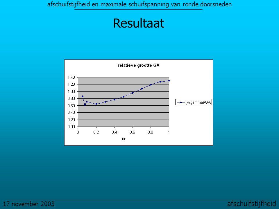afschuifstijfheid en maximale schuifspanning van ronde doorsneden 17 november 2003 afschuifstijfheid Resultaat