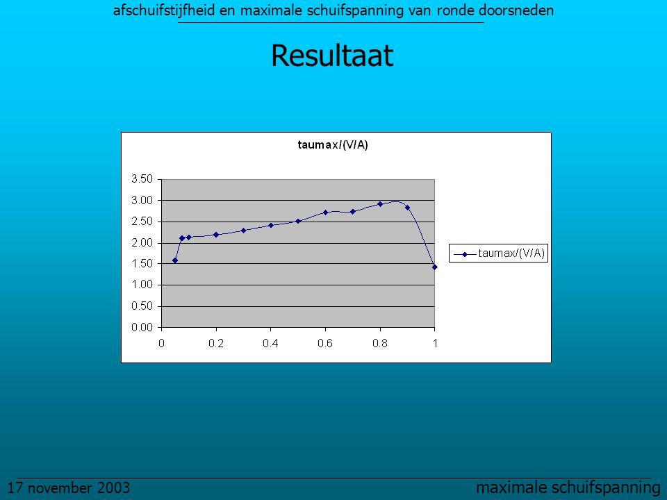 afschuifstijfheid en maximale schuifspanning van ronde doorsneden 17 november 2003 maximale schuifspanning Resultaat