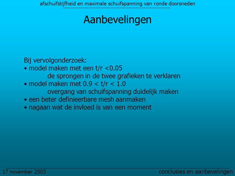 afschuifstijfheid en maximale schuifspanning van ronde doorsneden 17 november 2003 conclusies en aanbevelingen Aanbevelingen Bij vervolgonderzoek: mod