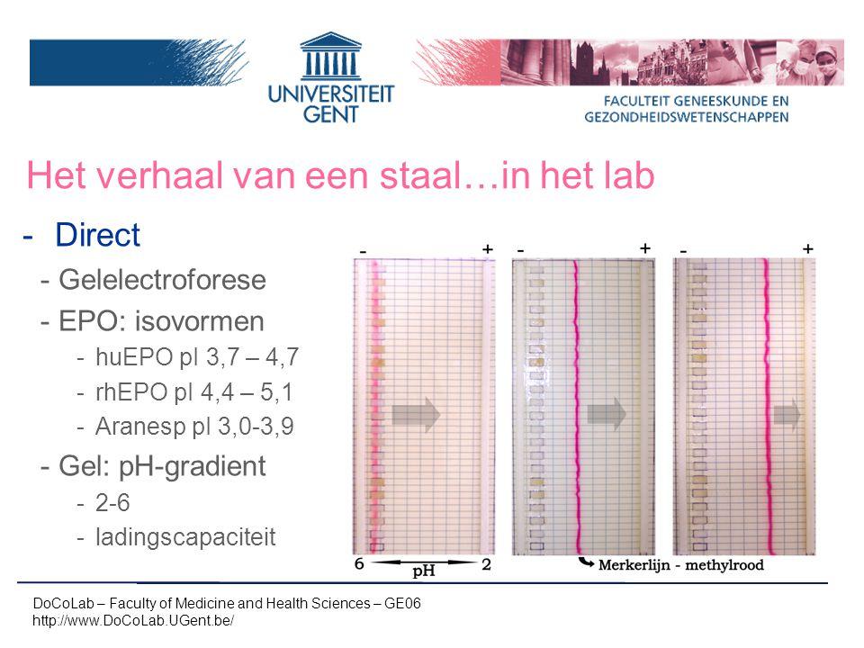 Het verhaal van een staal…in het lab -Direct -Gelelectroforese -EPO: isovormen -huEPO pI 3,7 – 4,7 -rhEPO pI 4,4 – 5,1 -Aranesp pI 3,0-3,9 -Gel: pH-gr