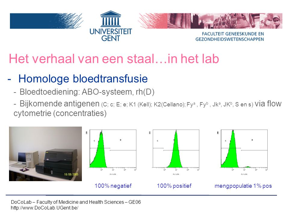 Het verhaal van een staal…in het lab -Homologe bloedtransfusie -Bloedtoediening: ABO-systeem, rh(D) -Bijkomende antigenen (C; c; E; e; K1 (Kell); K2(Cellano); Fy a, Fy b, Jk a, JK b, S en s) via flow cytometrie (concentraties) DoCoLab – Faculty of Medicine and Health Sciences – GE06 http://www.DoCoLab.UGent.be/ 100% negatief 100% positief mengpopulatie 1% pos