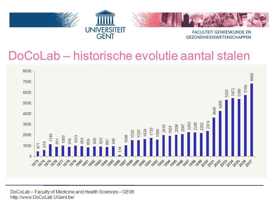 DoCoLab – historische evolutie aantal stalen DoCoLab – Faculty of Medicine and Health Sciences – GE06 http://www.DoCoLab.UGent.be/