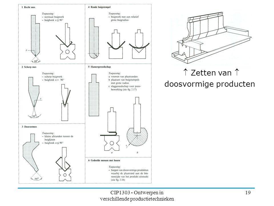 CIP1303 - Ontwerpen in verschillende productietechnieken 19 ---  Zetten van  doosvormige producten