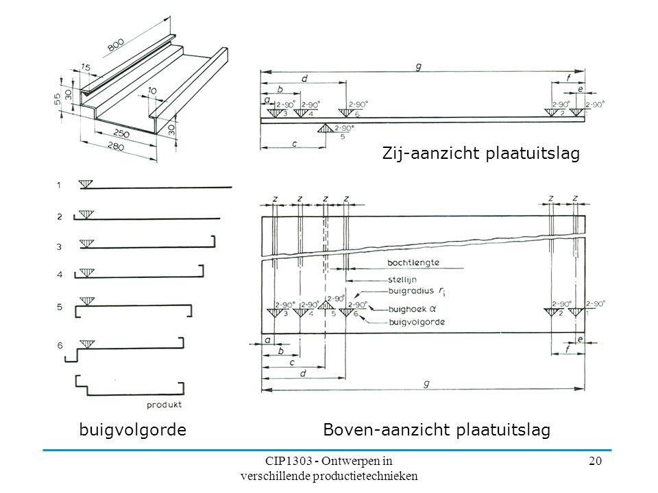 CIP1303 - Ontwerpen in verschillende productietechnieken 20 buigvolgorde Zij-aanzicht plaatuitslag Boven-aanzicht plaatuitslag