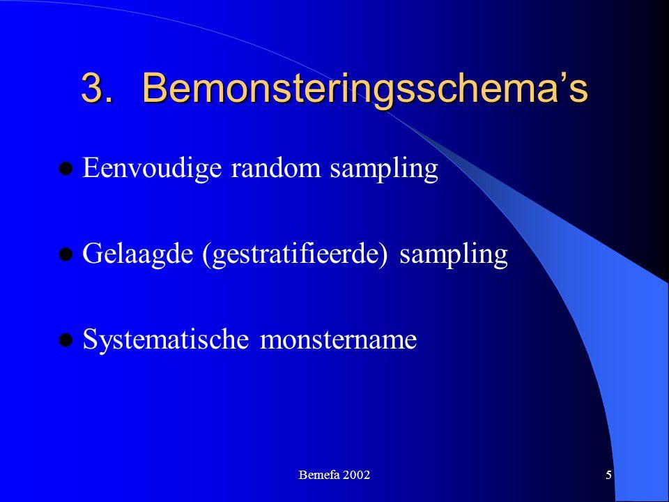Bemefa 20025 3.Bemonsteringsschema's Eenvoudige random sampling Gelaagde (gestratifieerde) sampling Systematische monstername