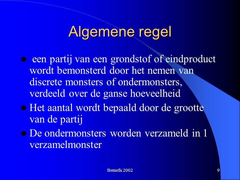 Bemefa 20029 Algemene regel een partij van een grondstof of eindproduct wordt bemonsterd door het nemen van discrete monsters of ondermonsters, verdee