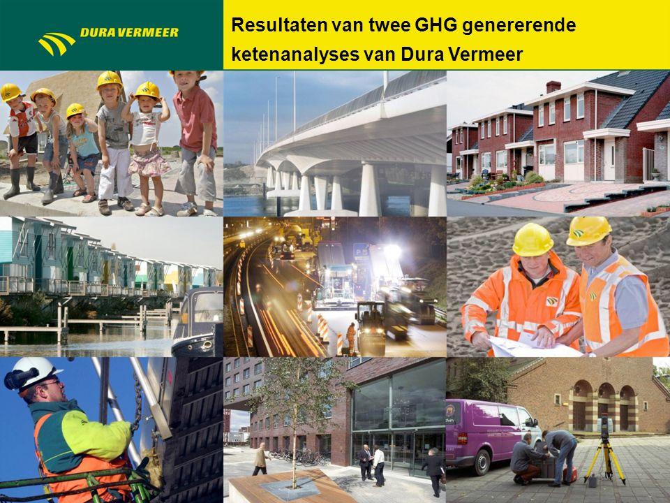 Resultaten van twee GHG genererende ketenanalyses van Dura Vermeer