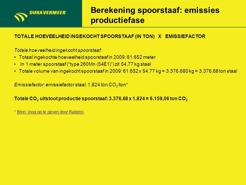 Berekening spoorstaaf: emissies productiefase TOTALE HOEVEELHEID INGEKOCHT SPOORSTAAF (IN TON) X EMISSIEFACTOR Totale hoeveelheid ingekocht spoorstaaf