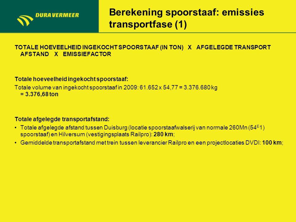 Berekening spoorstaaf: emissies transportfase (1) TOTALE HOEVEELHEID INGEKOCHT SPOORSTAAF (IN TON) X AFGELEGDE TRANSPORT AFSTAND X EMISSIEFACTOR Total