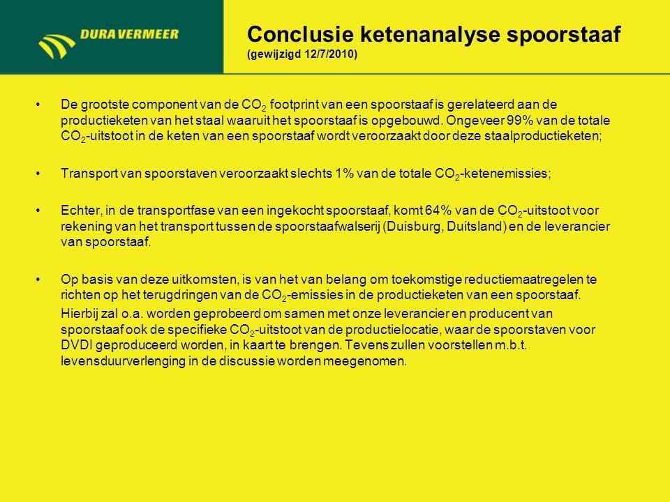 Conclusie ketenanalyse spoorstaaf (gewijzigd 12/7/2010) De grootste component van de CO 2 footprint van een spoorstaaf is gerelateerd aan de productie