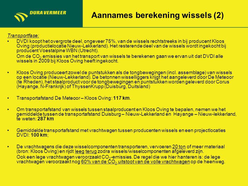 Aannames berekening wissels (2) Transportfase: DVDI koopt het overgrote deel, ongeveer 75%, van de wissels rechtstreeks in bij producent Kloos Oving (