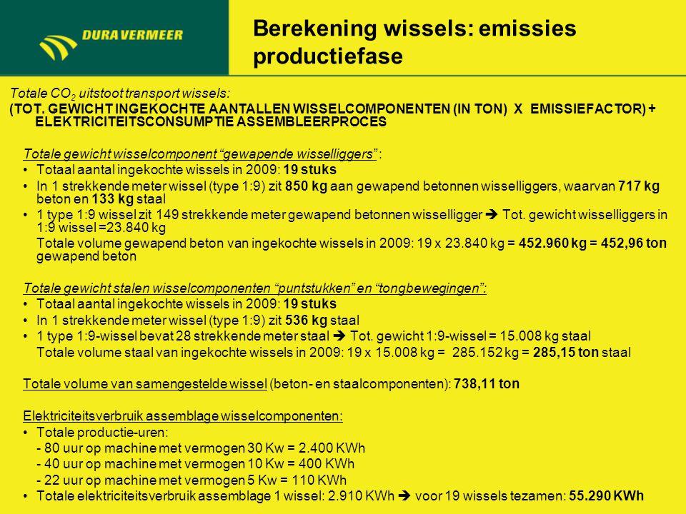 Berekening wissels: emissies productiefase Totale CO 2 uitstoot transport wissels: (TOT. GEWICHT INGEKOCHTE AANTALLEN WISSELCOMPONENTEN (IN TON) X EMI