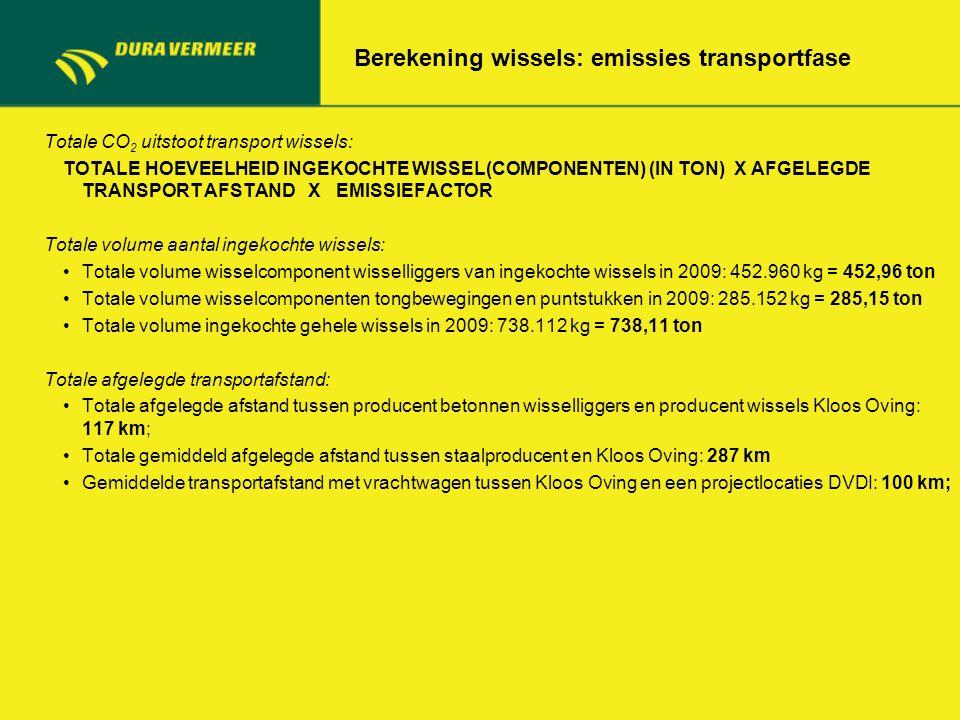 Berekening wissels: emissies transportfase Totale CO 2 uitstoot transport wissels: TOTALE HOEVEELHEID INGEKOCHTE WISSEL(COMPONENTEN) (IN TON) X AFGELE