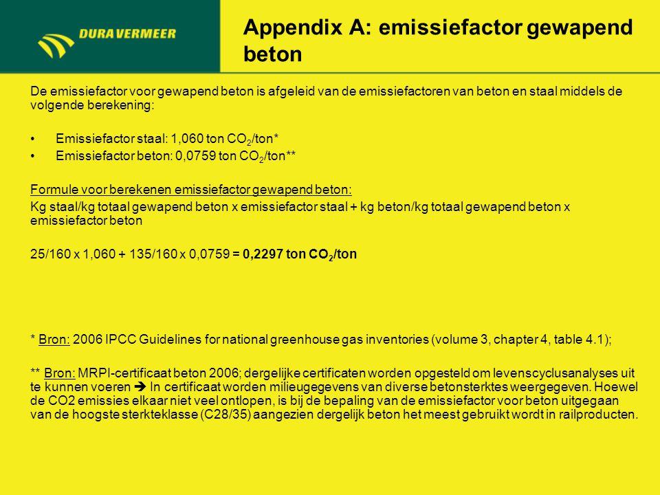 Appendix A: emissiefactor gewapend beton De emissiefactor voor gewapend beton is afgeleid van de emissiefactoren van beton en staal middels de volgend
