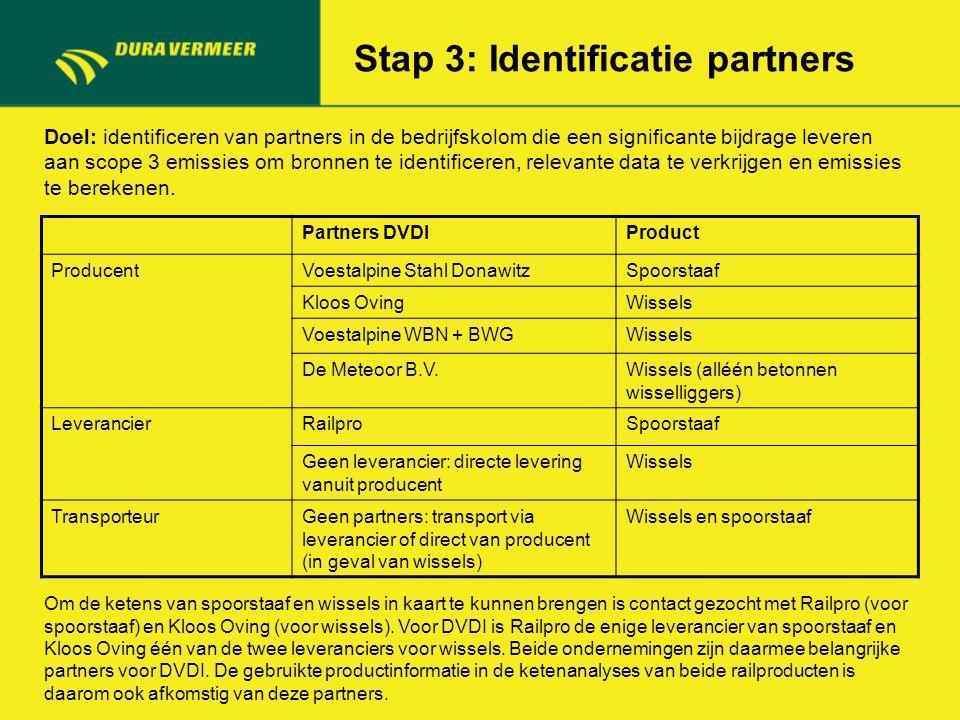 Stap 3: Identificatie partners Doel: identificeren van partners in de bedrijfskolom die een significante bijdrage leveren aan scope 3 emissies om bron