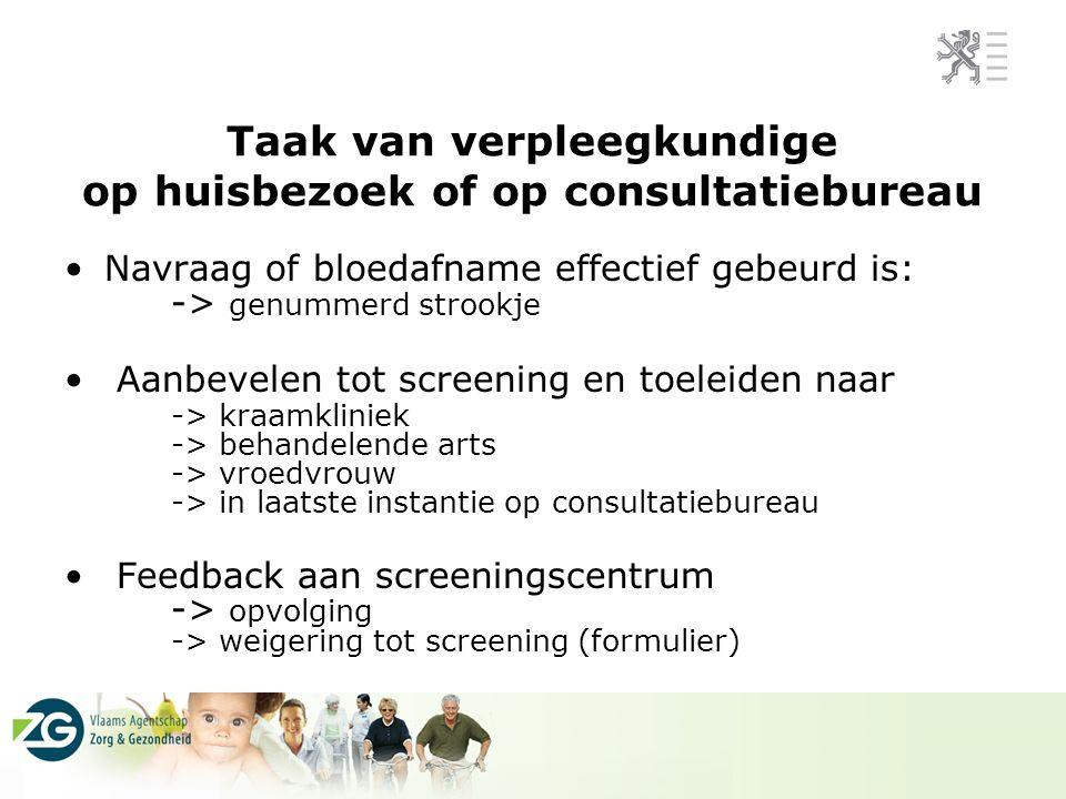 Taak van verpleegkundige op huisbezoek of op consultatiebureau Navraag of bloedafname effectief gebeurd is: -> genummerd strookje Aanbevelen tot scree