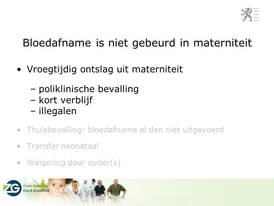Bloedafname is niet gebeurd in materniteit Vroegtijdig ontslag uit materniteit –poliklinische bevalling –kort verblijf –illegalen Thuisbevalling: bloe