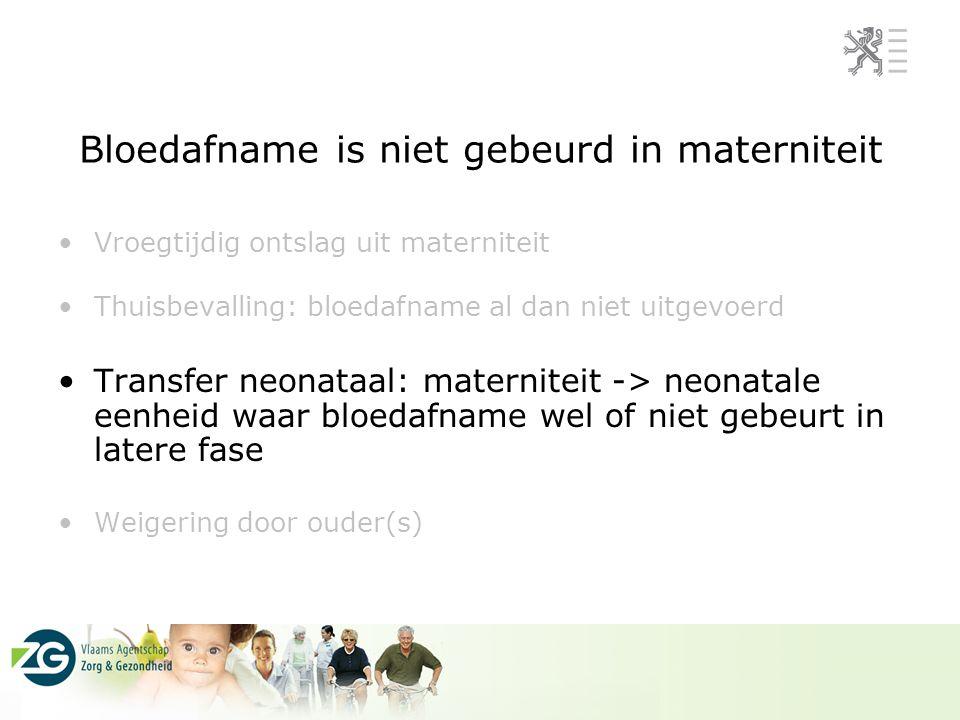 Bloedafname is niet gebeurd in materniteit Vroegtijdig ontslag uit materniteit Thuisbevalling: bloedafname al dan niet uitgevoerd Transfer neonataal:
