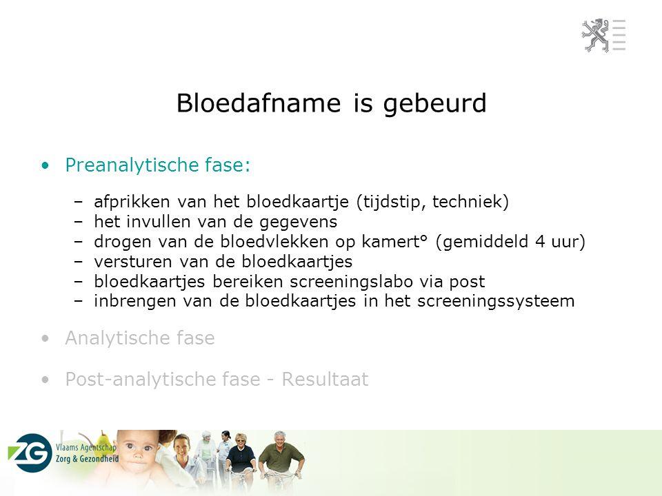 Bloedafname is gebeurd Preanalytische fase: –afprikken van het bloedkaartje (tijdstip, techniek) –het invullen van de gegevens –drogen van de bloedvle