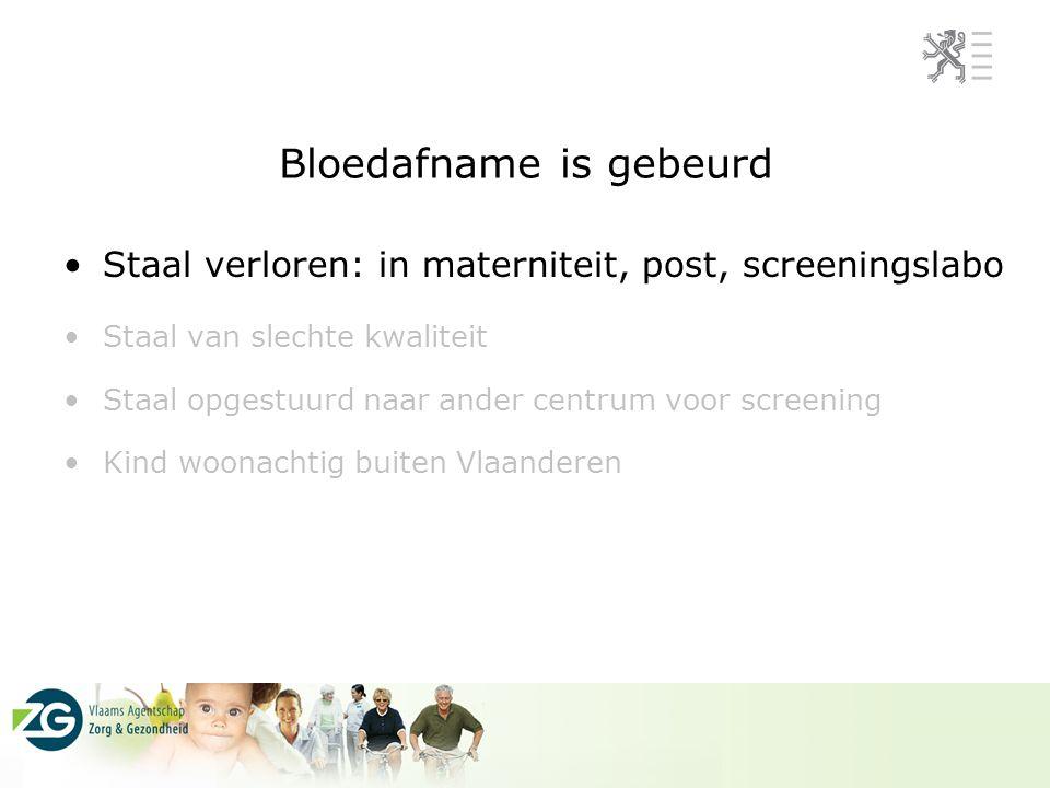 Bloedafname is gebeurd Staal verloren: in materniteit, post, screeningslabo Staal van slechte kwaliteit Staal opgestuurd naar ander centrum voor scree