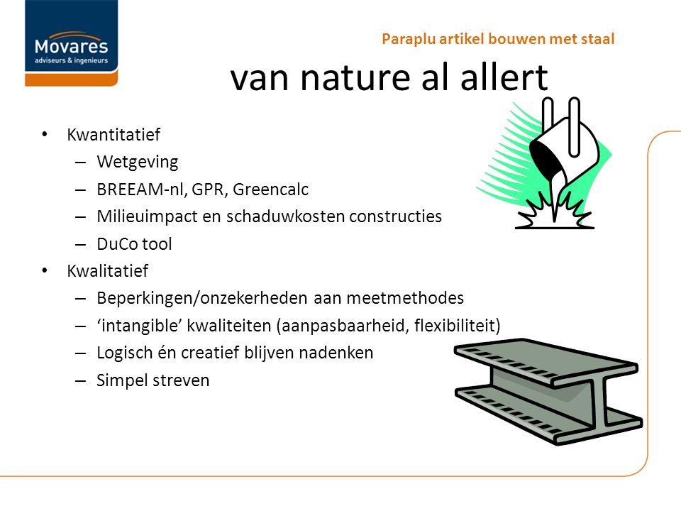 van nature al allert Kwantitatief – Wetgeving – BREEAM-nl, GPR, Greencalc – Milieuimpact en schaduwkosten constructies – DuCo tool Kwalitatief – Beper