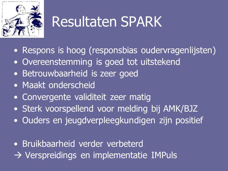 Resultaten SPARK Respons is hoog (responsbias oudervragenlijsten) Overeenstemming is goed tot uitstekend Betrouwbaarheid is zeer goed Maakt onderschei