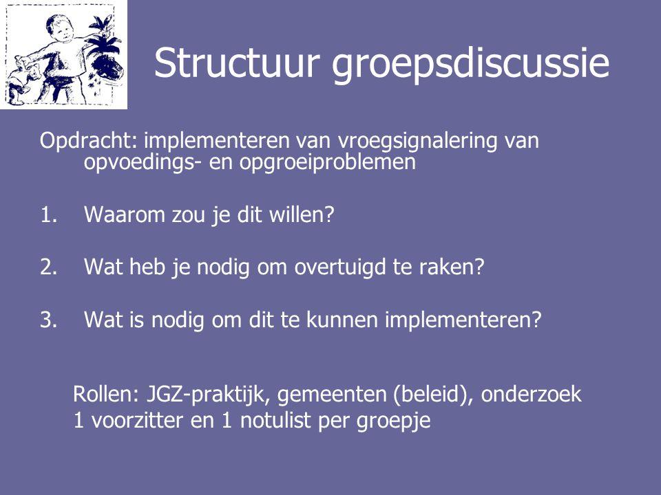 Structuur groepsdiscussie Opdracht: implementeren van vroegsignalering van opvoedings- en opgroeiproblemen 1.Waarom zou je dit willen? 2.Wat heb je no