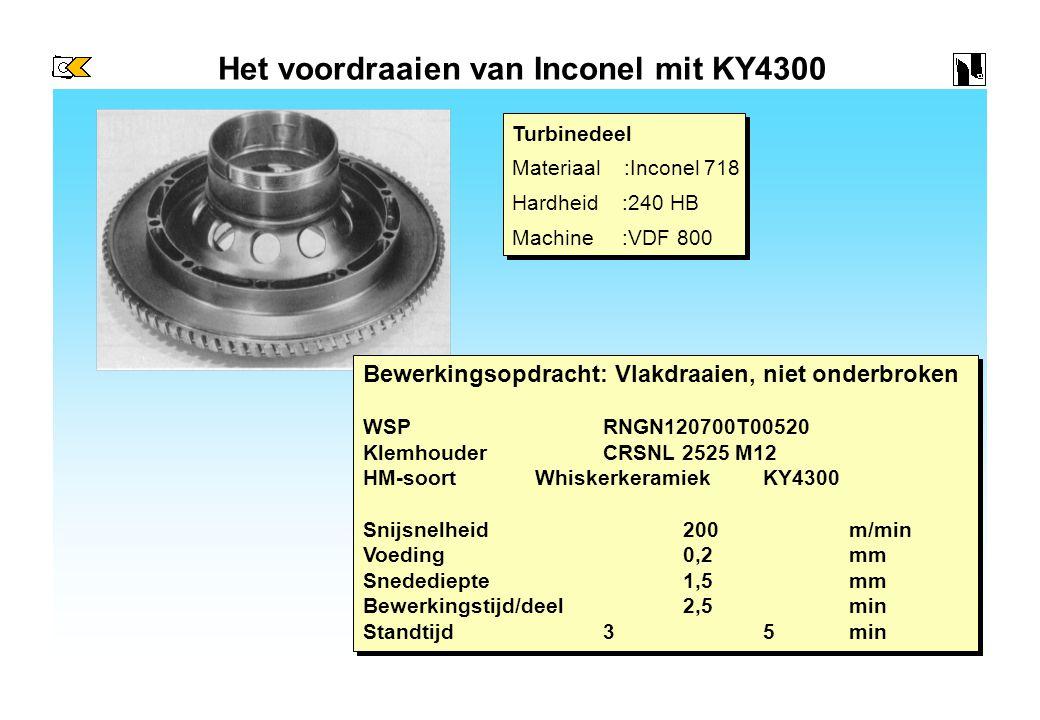 Draaien met gecoat Cermet KT 325 NatDroog HM-soort : HM ongecoatKT325(Cermet gecoat) Wisselplaat:DNMG150608DNMG110408-33 Snijsnelheid:250 - 350 m/min