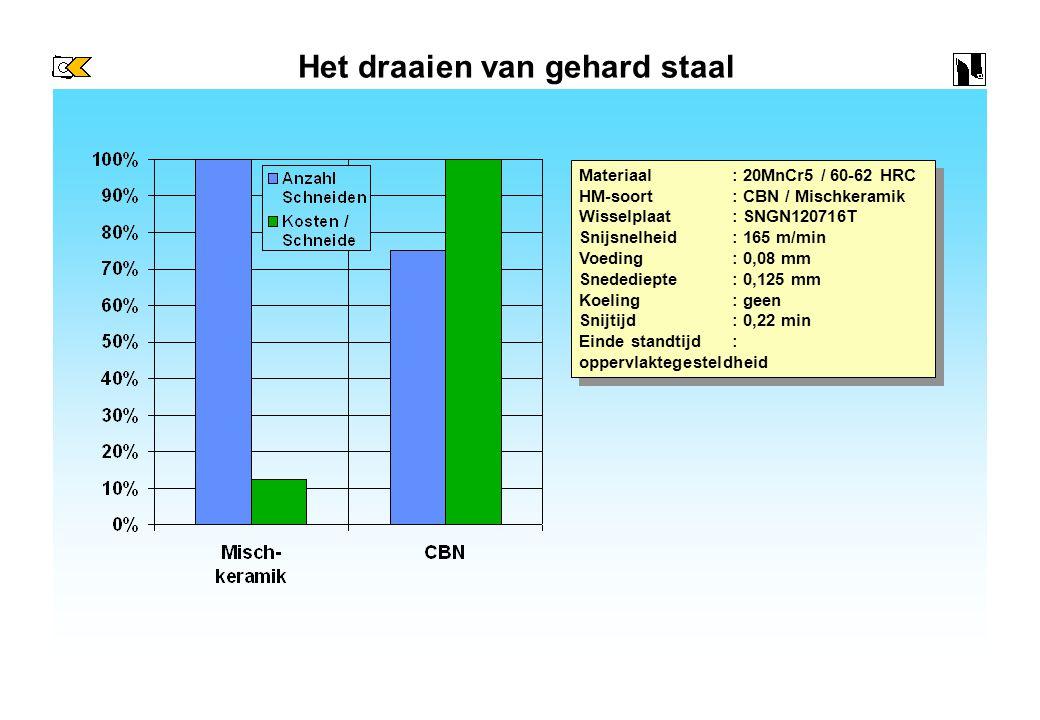 Turbinedeel Materiaal :Inconel 718 Hardheid :240 HB Machine :VDF 800 Turbinedeel Materiaal :Inconel 718 Hardheid :240 HB Machine :VDF 800 Bewerkingsop