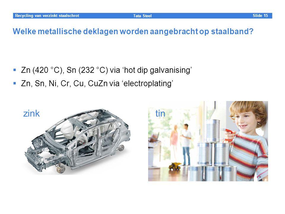 Slide Tata Steel 15Recycling van verzinkt staalschrot Welke metallische deklagen worden aangebracht op staalband.