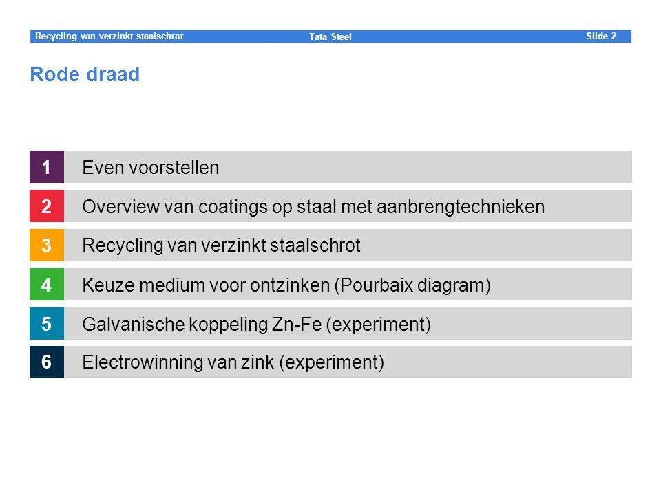 Slide Tata Steel 2Recycling van verzinkt staalschrot Rode draad Even voorstellen1 Overview van coatings op staal met aanbrengtechnieken 2 Recycling van verzinkt staalschrot 3 Keuze medium voor ontzinken (Pourbaix diagram) 4 Galvanische koppeling Zn-Fe (experiment)5 Electrowinning van zink (experiment) 6