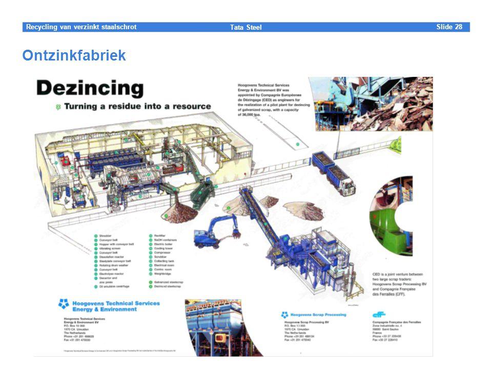 Slide Tata Steel 28Recycling van verzinkt staalschrot Ontzinkfabriek