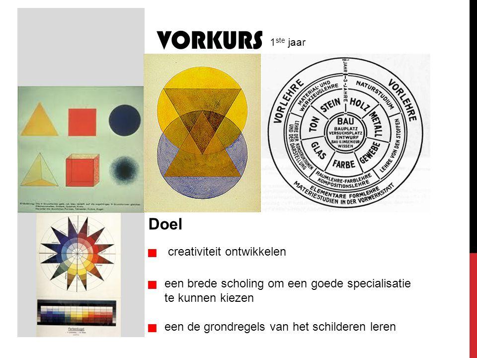 VORKURS Doel   creativiteit ontwikkelen  een brede scholing om een goede specialisatie te kunnen kiezen  een de grondregels van het schilderen