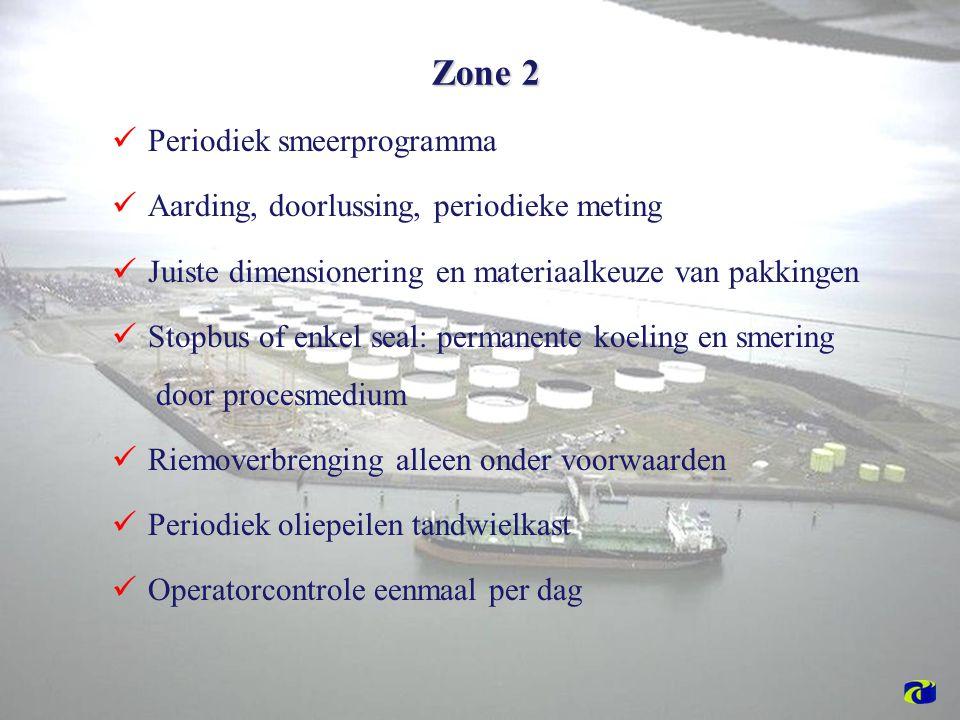 Zone 2 Periodiek smeerprogramma Aarding, doorlussing, periodieke meting Juiste dimensionering en materiaalkeuze van pakkingen Stopbus of enkel seal: permanente koeling en smering door procesmedium Riemoverbrenging alleen onder voorwaarden Periodiek oliepeilen tandwielkast Operatorcontrole eenmaal per dag