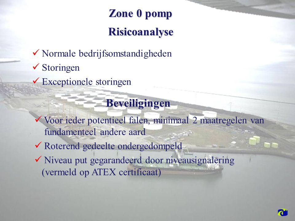 Normale bedrijfsomstandigheden Storingen Exceptionele storingen Zone 0 pomp Risicoanalyse Voor ieder potentieel falen, minimaal 2 maatregelen van fundamenteel andere aard Roterend gedeelte ondergedompeld Niveau put gegarandeerd door niveausignalering (vermeld op ATEX certificaat) Beveiligingen