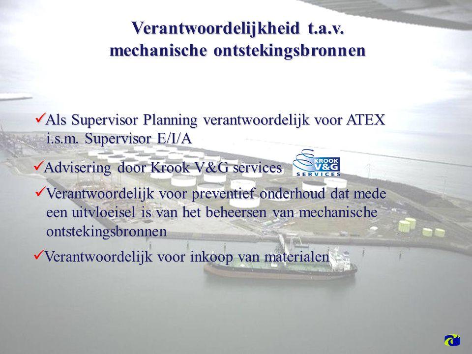 Als Supervisor Planning verantwoordelijk voor ATEX i.s.m.