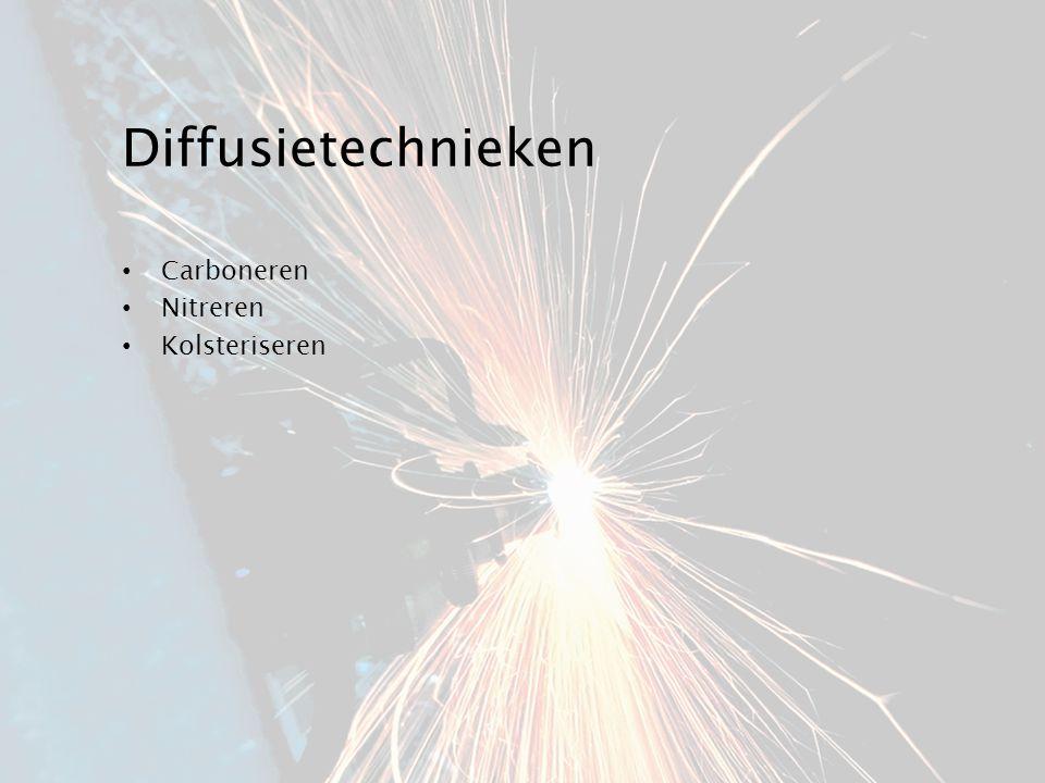 Carboneren Nitreren Kolsteriseren